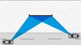 Großfläche sichtbar von beiden Fahrbahnen - Skizze zeigt Aufstellung im 180° Winkel