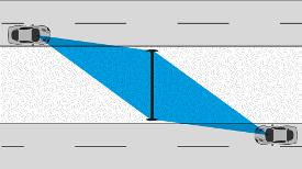 Großflächenplakat doppelseitig plakatiert - Skizze zeigt Aufstellung auf dem Mittelstreifen