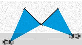 Großflächen Doppelstandort - Skizze mit Aufstellung im 45° Winkel